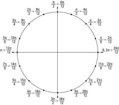 How To Calculate The Sine Of Special Angles In Radians Dummies