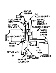 vacuum hose diagram 98 aurora fixya 93 ninety eight emission control vin l