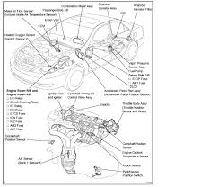2005 avalon engine diagram easy 3 way switch diagram at 82150l