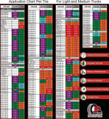 Tire Equal Chart Tire Balancing Beads Chart World Of Reference