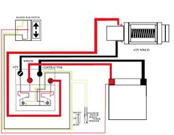 winch wiring diagram polaris glacier wiring diagram for you • snow plow raise shut off switch auto shut off when plow hits frame rh atvconnection com warn atv winch wiring diagram electric winch wiring diagram