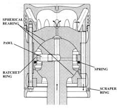 the four stroke engine piston the rotating piston is used on the sulzer za40 engine instead of a conventional piston pin and bearing the top end consists of a two part spherical
