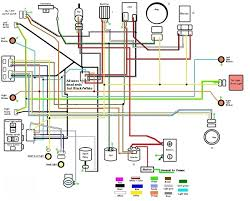 scooter wiring schematic scooter wiring diagrams online diagram for 150cc gy6 scooter wiring