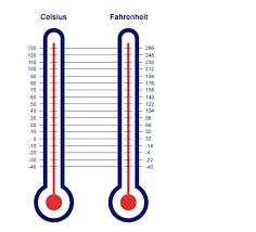 Celsius Vs Fahrenheit Chart Temperature Scales