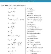 physics formulas and equations screenshot 2