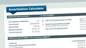 Home Amortization Amortization For Mortgages