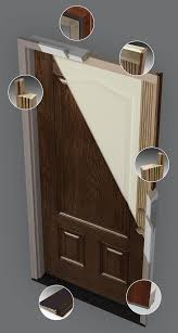 strong stile and rail system a typical door in the marketplace has a 1 5 8 rail all the way around the door that s tack nailed or glued