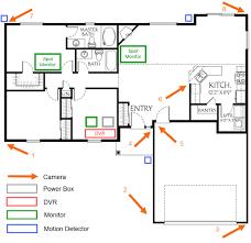 dvr wiring diagram volovets info camera dvr wiring diagram dvr wiring diagram