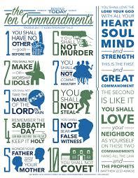 10 Commandments Chart Infographic The 10 Commandments United Church Of God