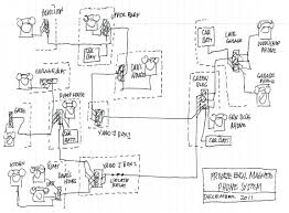 hid prox reader wiring diagram appealing infinity wiring diagram hid kit wiring diagram hid prox reader