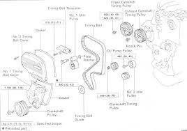 how to do the sw20 3s gte timing belt exploded diagram view of timing belt area