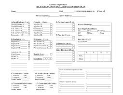 Graduation Requirements Students Gardena Senior High School