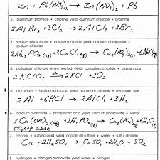 chemistry word equations ks3 tessshlo