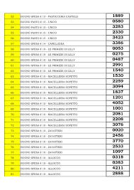 lotteria Archivi - Pro Loco di Caselle Torinese