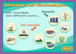 Chart On Renewable And Nonrenewable Resources Nonrenewable Energy Resources Lesson Plan A Complete