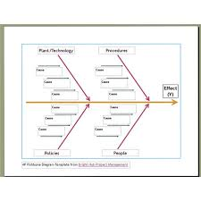 free six sigma templates available to download  fishbone    fishbone diagrams