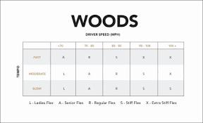 Swing Speed Shaft Flex Chart Beautiful Understand Golf Shaft