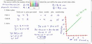 graphing a system of linear equation word problem you
