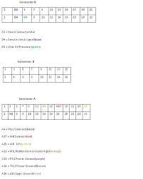 similiar honda prelude obd1 ecu pinout keywords honda obd2 to obd1 distributor wiring further prelude obd1 ecu pinout