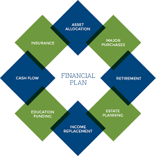 purchase a financial planning business com as you write your essay essays and tone recognize how your language and tone change be memorable apart from knowing your reader