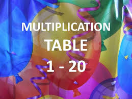 MULTIPLICATION TABLE 1 to 20 - Interactive video - YouTube