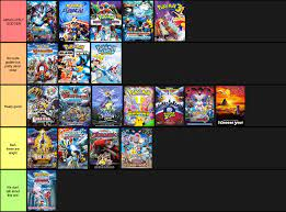 only in the darkness can you see the stars — One of my pals showed me a Pokemon  movie tier list...
