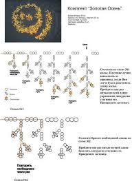 Pin by Aynur Kaplan on Boncuk | <b>Beaded necklace</b> patterns, <b>Bead</b> ...