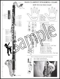 Clarinet Fingering Chart. Clarinet Eckroth Music Clarinet Fingering ...