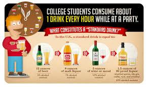 underage drinking essay << essay help underage drinking essay
