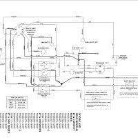b amp s vanguard wiring diagram wiring diagrams schematic b amp s vanguard wiring diagram wiring diagram library airstream wiring diagram b amp s