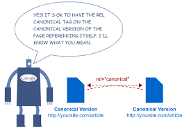 A Persistent Rel Canonical Myth Debunked - Moz