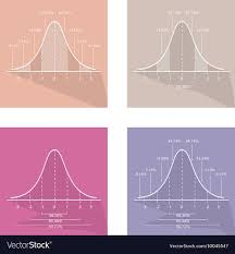 Bell Curve Chart Collection Of 4 Gaussian Bell Curve Chart