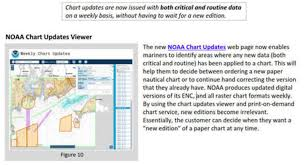 Noaa Chart Updates