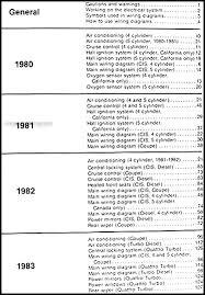 1980 1985 4000 and audi coupe wiring diagram manual original this manual covers all 1980 1985 audi 4000 cars including gas diesel 2 door sedan 4 door sedan 5 5 coupe gt 4000s