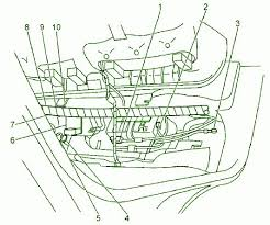 fuse box car wiring diagram page  2005 cadillac deville dash fuse box diagram