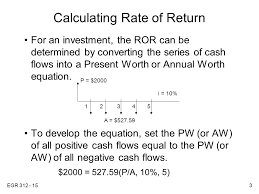 equation for rate of return on investment jennarocca