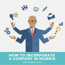 How To Register A Company How To Register A Business Entity In Nigeria Infographic