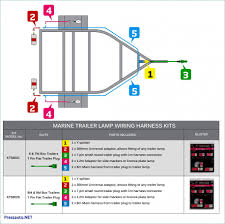 7 star trailer wiring diagram wiring schematic diagram trailer wiring harness 7 star trailer wiring diagram