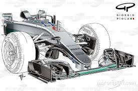 Michael schumacher makes much anticipated f1 comeback, but outgunned by younger team mate nico rosberg. Tech Analysis How Mercedes Has Taken F1 S S Duct To The Next Level