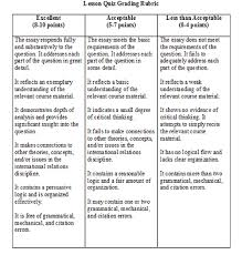 assessment strategies gretchen schrock jacobson picture