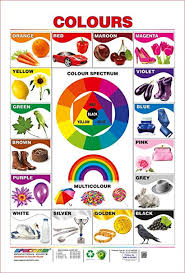 Color Chart With Names Spectrum Pre School Kids Learning Laminated Wall Hanging