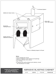 Blast Cabinet Media Chart Avoid Silicosis From Abrasive Sand Blasting Quick Tips