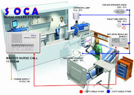 nurse call station wiring diagram 33 wiring diagram images wiring diagram soca nurse call1 nurse call on wiring diagram nurse call systems call nurse