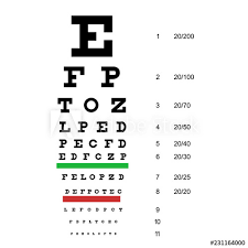 Where Can I Buy An Eye Chart Eye Chart Test Snellen Chart Buy This Stock Vector And