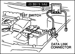 1990 miata wiring diagram wiring schematic 1990 Dodge Dakota Ignition Wiring Diagram milan fuse box diagram additionally 2006 ford fusion moreover mazda 3 transmission control module wiring in 1990 dodge dakota wiring diagram
