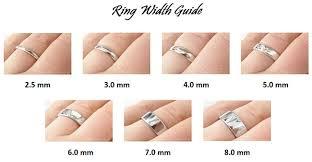 Mm Ring Width Chart Prosvsgijoes Org