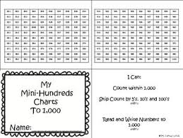 Small Hundreds Chart Printable Hundreds Chart To 1 000 Hundreds Chart Math School
