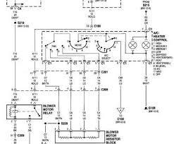 jeep cherokee starter wiring diagram nice starter wiring 2001 jeep jeep cherokee starter wiring diagram nice starter wiring 2001 jeep grand cherokee enthusiast wiring rh