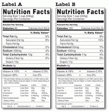 pictures reading nutrition labels worksheet mindgearlabs throughout paring food labels