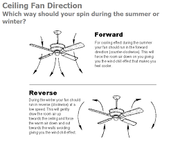 ceiling fan direction in summer with air conditioning